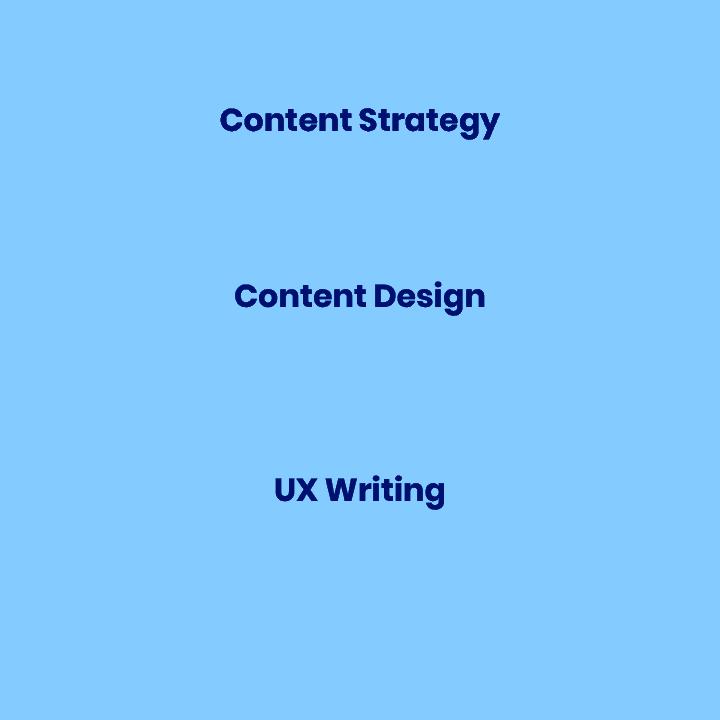 content-strategy-disciplines