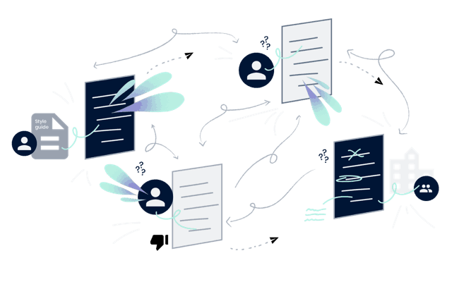 Messy content workflow