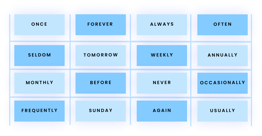 Once Forever Always Often Seldom Tomorrow Weekly Annually Monthly Before Never Occasionally Frequently Sunday (or any other day) Again Usually